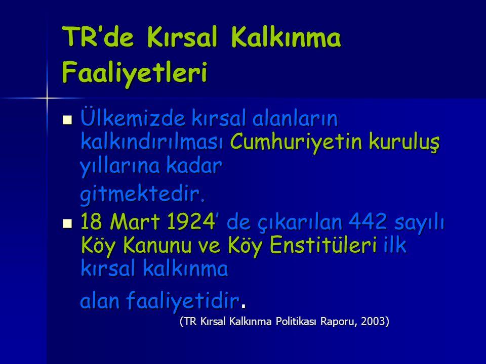 TR'de Kırsal Kalkınma Faaliyetleri Ülkemizde kırsal alanların kalkındırılması Cumhuriyetin kuruluş yıllarına kadar Ülkemizde kırsal alanların kalkındı