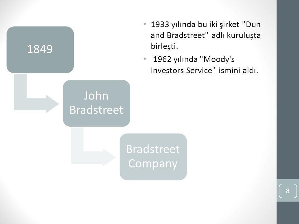 8 1933 yılında bu iki şirket Dun and Bradstreet adlı kuruluşta birleşti.