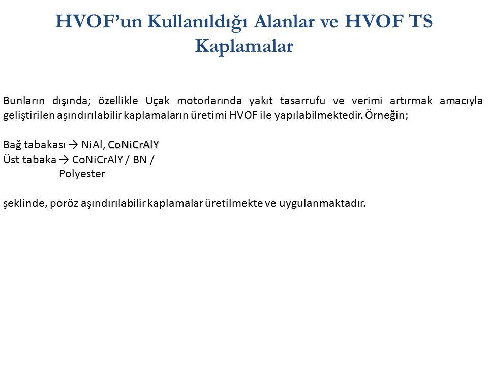 HVOF'un Kullanıldığı Alanlar ve HVOF TS Kaplamalar Bunların dışında; özellikle Uçak motorlarında yakıt tasarrufu ve verimi artırmak amacıyla geliştiri