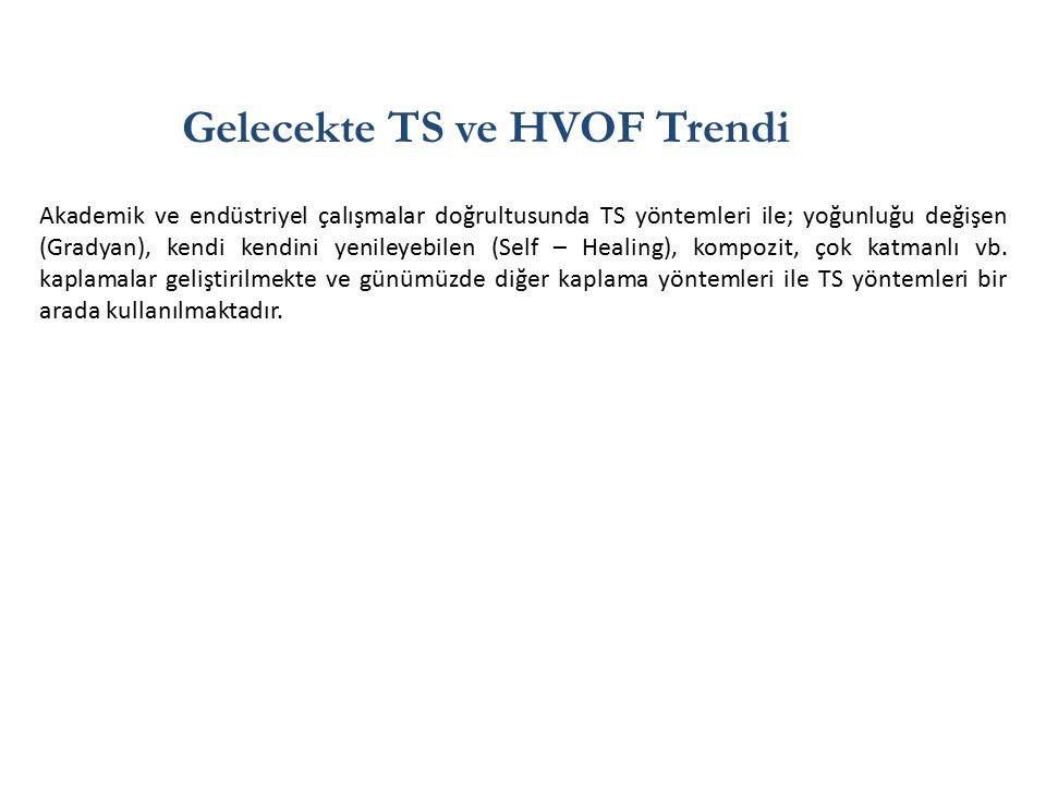 Gelecekte TS ve HVOF Trendi Akademik ve endüstriyel çalışmalar doğrultusunda TS yöntemleri ile; yoğunluğu değişen (Gradyan), kendi kendini yenileyebil