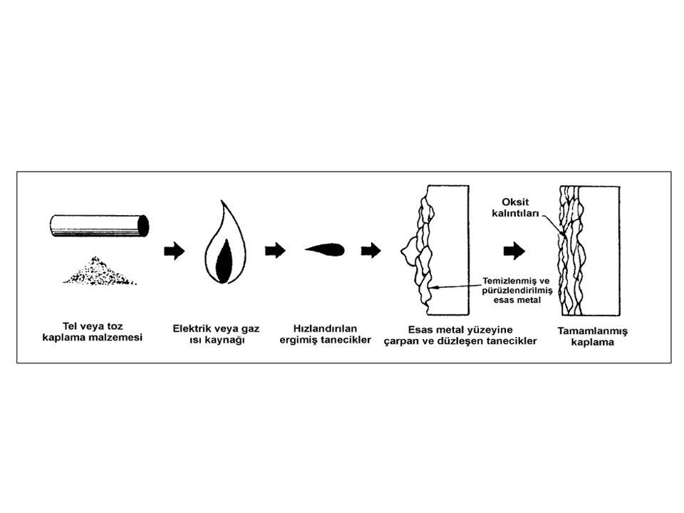HVOF Tungsten Karbid / Krom Nikel Kaplama (WC/20Cr7Ni) HVOF Tungsten Karbid / Krom Nikel Kaplamalar