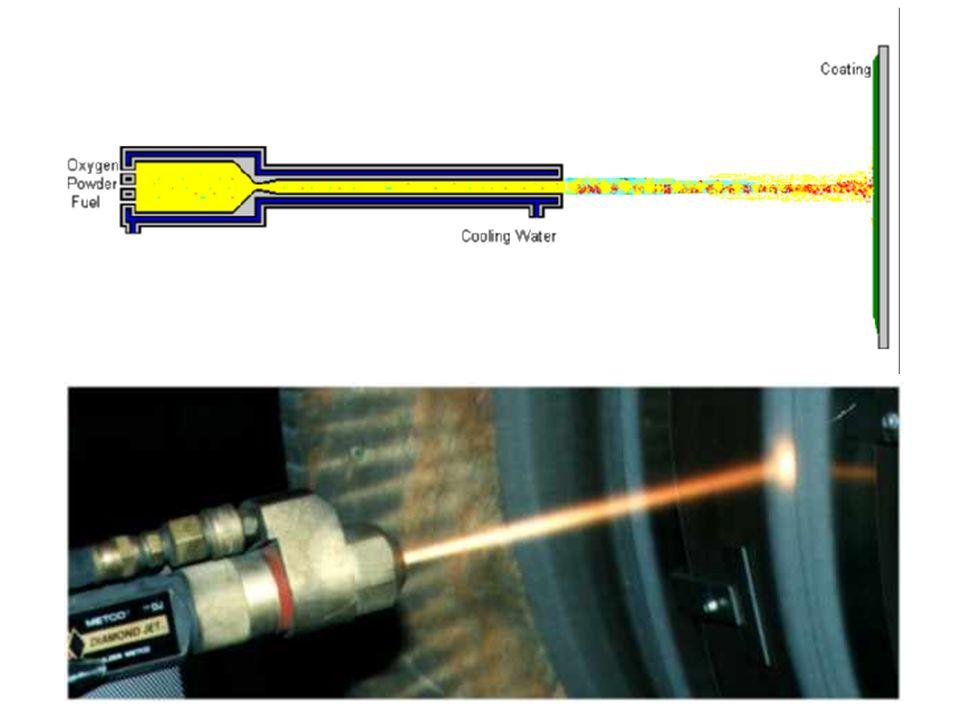 Yüksek Hızlı Oksi – Yakıt 1.Yüksek basınçlı, su soğutmalı yanma odası ve uzun tip nozuldan oluşan sistem: Yakıt (kerosen, asetilen, propilen, Hidrojen) ve Oksijen, yanma odasına gönderilerek yüksek sıcaklıkta yüksek basınçlı bir alev elde edilir.