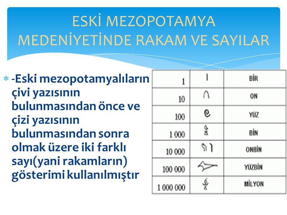  -Eski mezopotamyalıların çivi yazısının bulunmasından önce ve çizi yazısının bulunmasından sonra olmak üzere iki farklı sayı(yani rakamların) göster