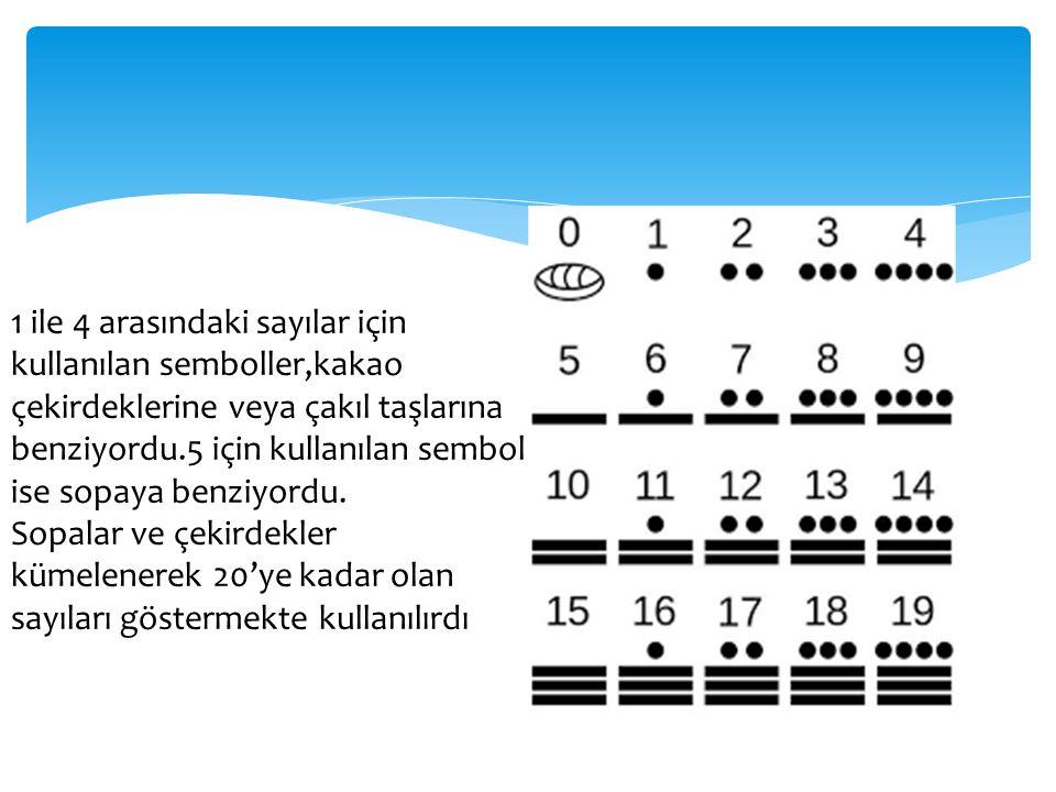 1 ile 4 arasındaki sayılar için kullanılan semboller,kakao çekirdeklerine veya çakıl taşlarına benziyordu.5 için kullanılan sembol ise sopaya benziyor
