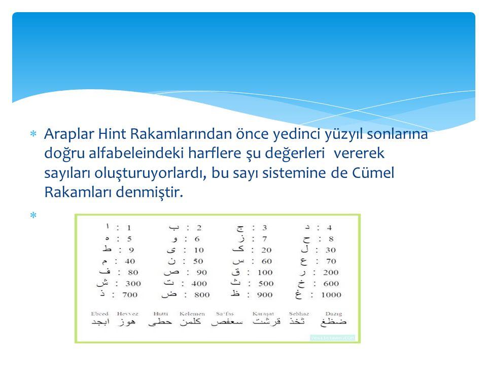  Araplar Hint Rakamlarından önce yedinci yüzyıl sonlarına doğru alfabeleindeki harflere şu değerleri vererek sayıları oluşturuyorlardı, bu sayı siste