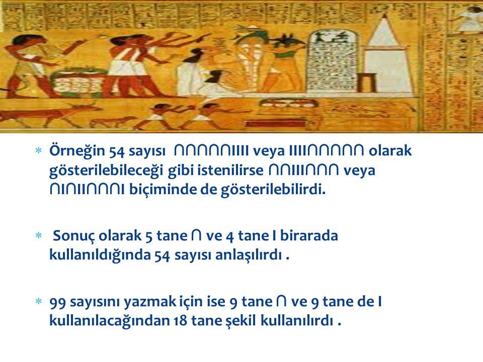  GREK VE ROMA MEDENI ̇ YETLERI ̇ NDE RAKAM VE SAYILAR