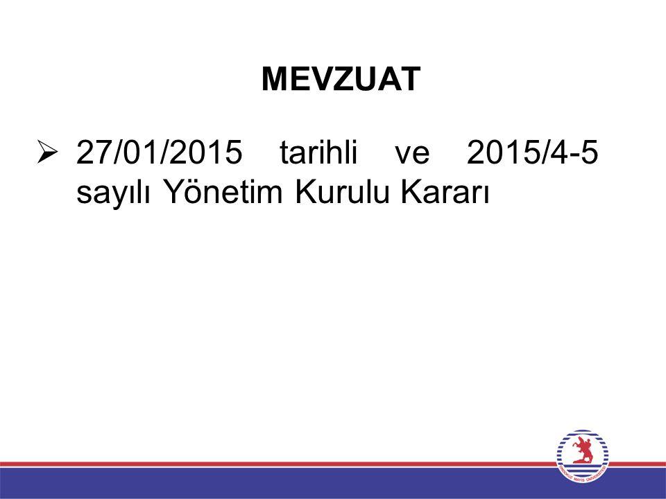 MEVZUAT  27/01/2015 tarihli ve 2015/4-5 sayılı Yönetim Kurulu Kararı