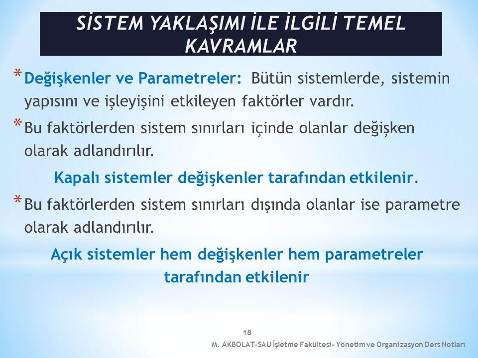 18 * Değişkenler ve Parametreler: Bütün sistemlerde, sistemin yapısını ve işleyişini etkileyen faktörler vardır.