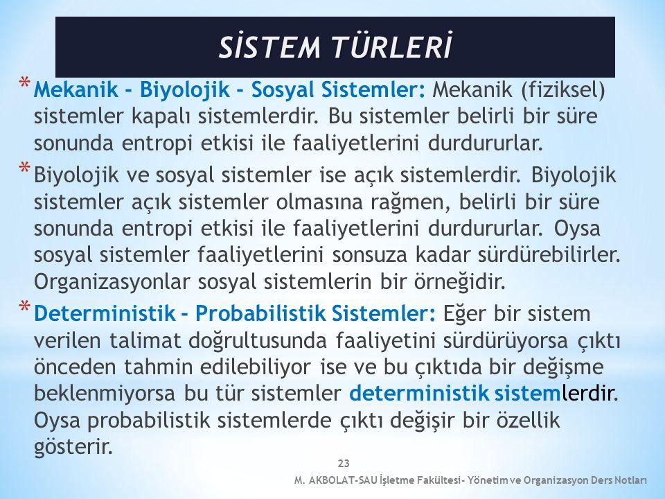 23 * Mekanik - Biyolojik - Sosyal Sistemler: Mekanik (fiziksel) sistemler kapalı sistemlerdir.