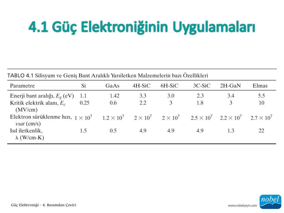 4.3.3 Silisyum Karbür MOSFET'ler
