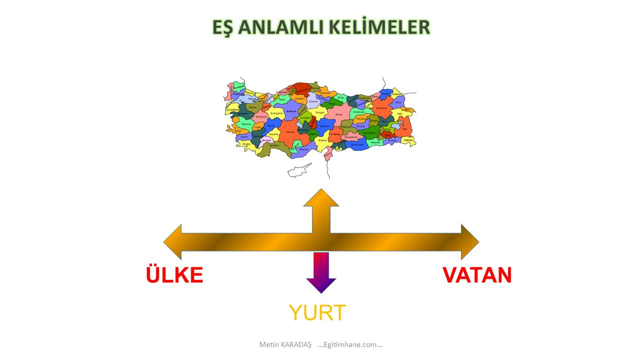VATANÜLKE YURT Metin KARADAŞ...Egitimhane.com...