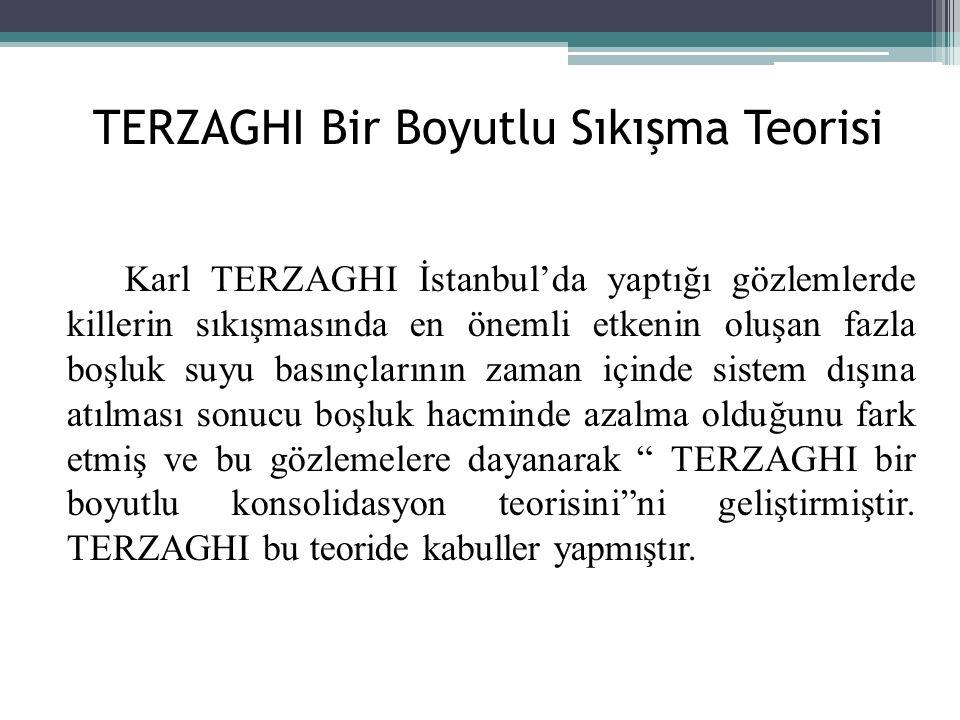TERZAGHI Bir Boyutlu Sıkışma Teorisi Karl TERZAGHI İstanbul'da yaptığı gözlemlerde killerin sıkışmasında en önemli etkenin oluşan fazla boşluk suyu basınçlarının zaman içinde sistem dışına atılması sonucu boşluk hacminde azalma olduğunu fark etmiş ve bu gözlemelere dayanarak TERZAGHI bir boyutlu konsolidasyon teorisini ni geliştirmiştir.