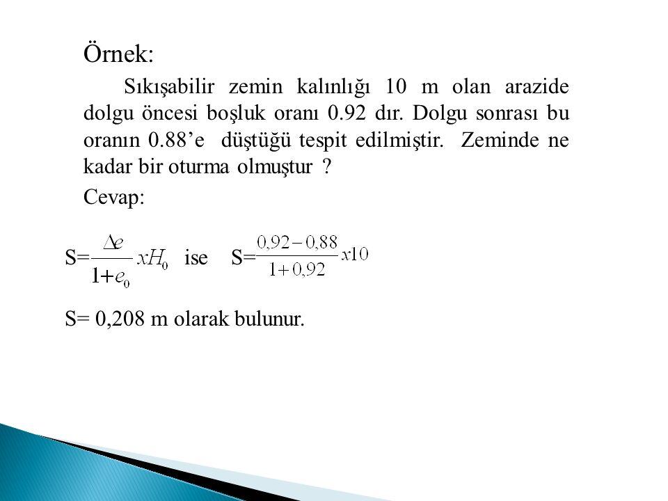Örnek: Sıkışabilir zemin kalınlığı 10 m olan arazide dolgu öncesi boşluk oranı 0.92 dır.