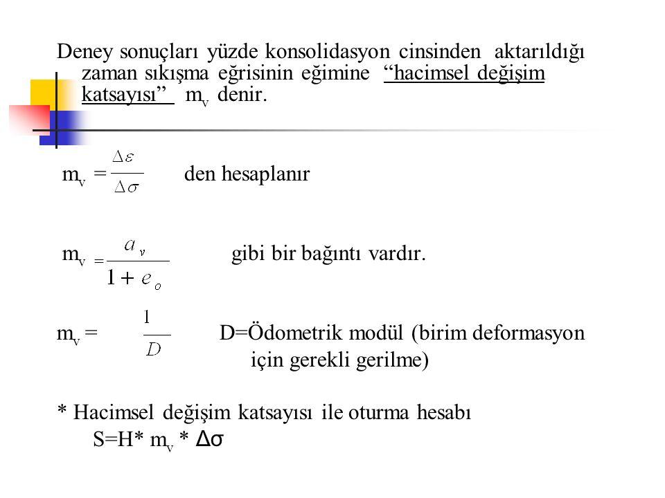 Deney sonuçları yüzde konsolidasyon cinsinden aktarıldığı zaman sıkışma eğrisinin eğimine hacimsel değişim katsayısı m v denir.