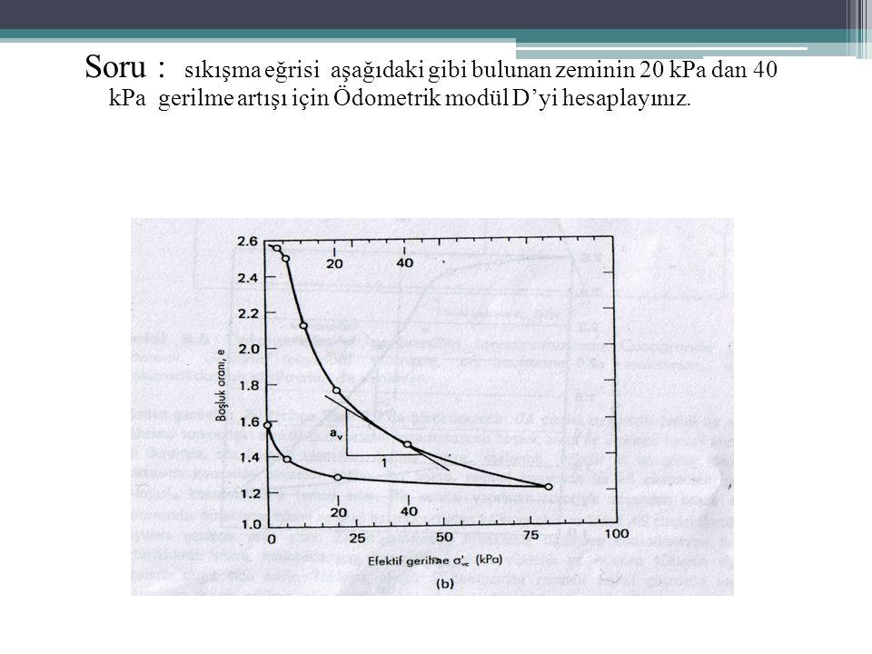 Soru : sıkışma eğrisi aşağıdaki gibi bulunan zeminin 20 kPa dan 40 kPa gerilme artışı için Ödometrik modül D'yi hesaplayınız.