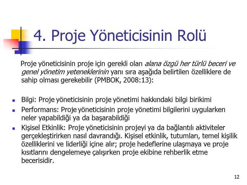 4. Proje Yöneticisinin Rolü Proje yöneticisinin proje için gerekli olan alana özgü her türlü beceri ve genel yönetim yeteneklerinin yanı sıra aşağıda