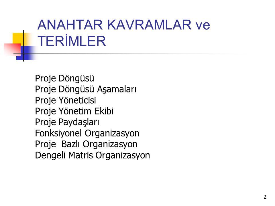 2 ANAHTAR KAVRAMLAR ve TERİMLER Proje Döngüsü Proje Döngüsü Aşamaları Proje Yöneticisi Proje Yönetim Ekibi Proje Paydaşları Fonksiyonel Organizasyon P