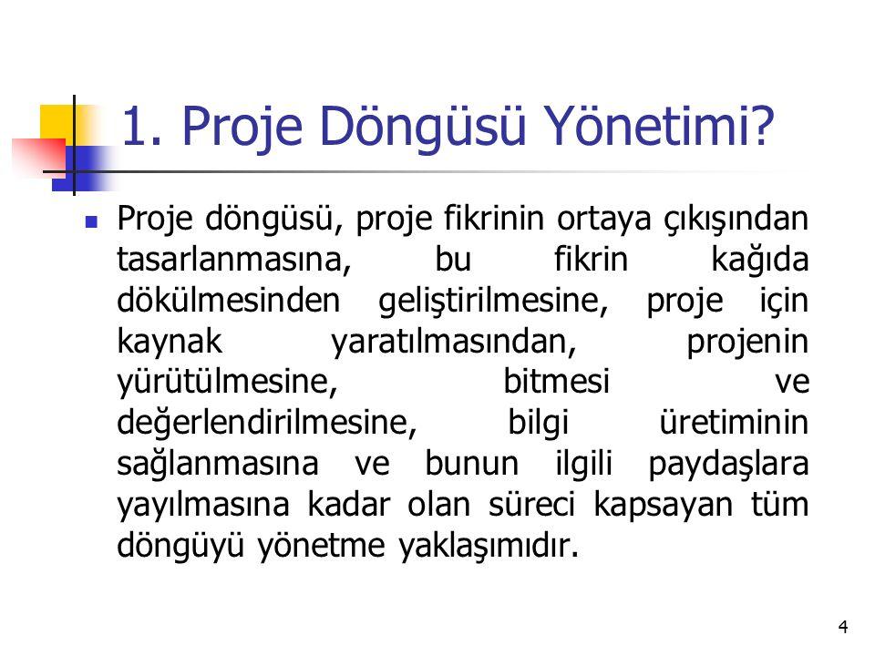 1.Proje Döngüsü Yönetimi.