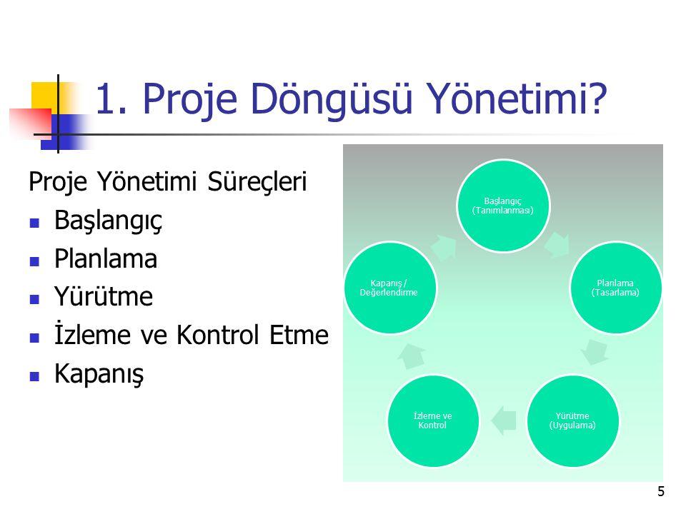 1. Proje Döngüsü Yönetimi? Proje Yönetimi Süreçleri Başlangıç Planlama Yürütme İzleme ve Kontrol Etme Kapanış 5 Başlangıç (Tanımlanması) Planlama (Tas