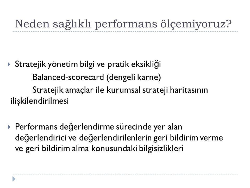 Neden sağlıklı performans ölçemiyoruz?  Stratejik yönetim bilgi ve pratik eksikli ğ i Balanced-scorecard (dengeli karne) Stratejik amaçlar ile kurums
