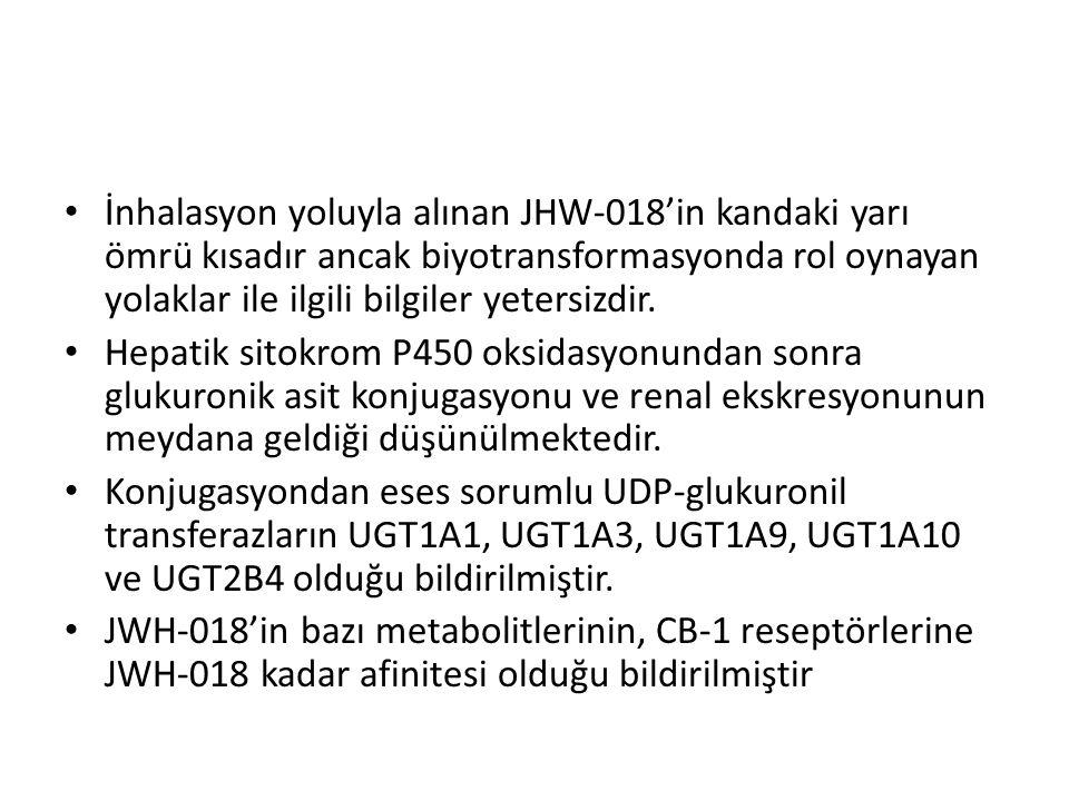 İnhalasyon yoluyla alınan JHW-018'in kandaki yarı ömrü kısadır ancak biyotransformasyonda rol oynayan yolaklar ile ilgili bilgiler yetersizdir.