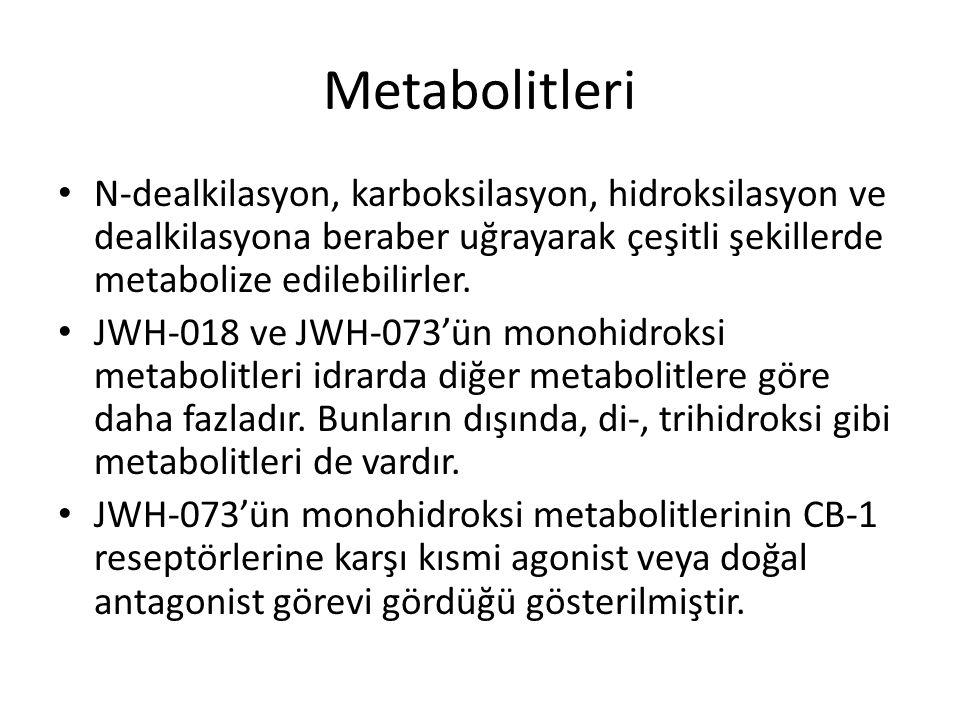 Metabolitleri N-dealkilasyon, karboksilasyon, hidroksilasyon ve dealkilasyona beraber uğrayarak çeşitli şekillerde metabolize edilebilirler.