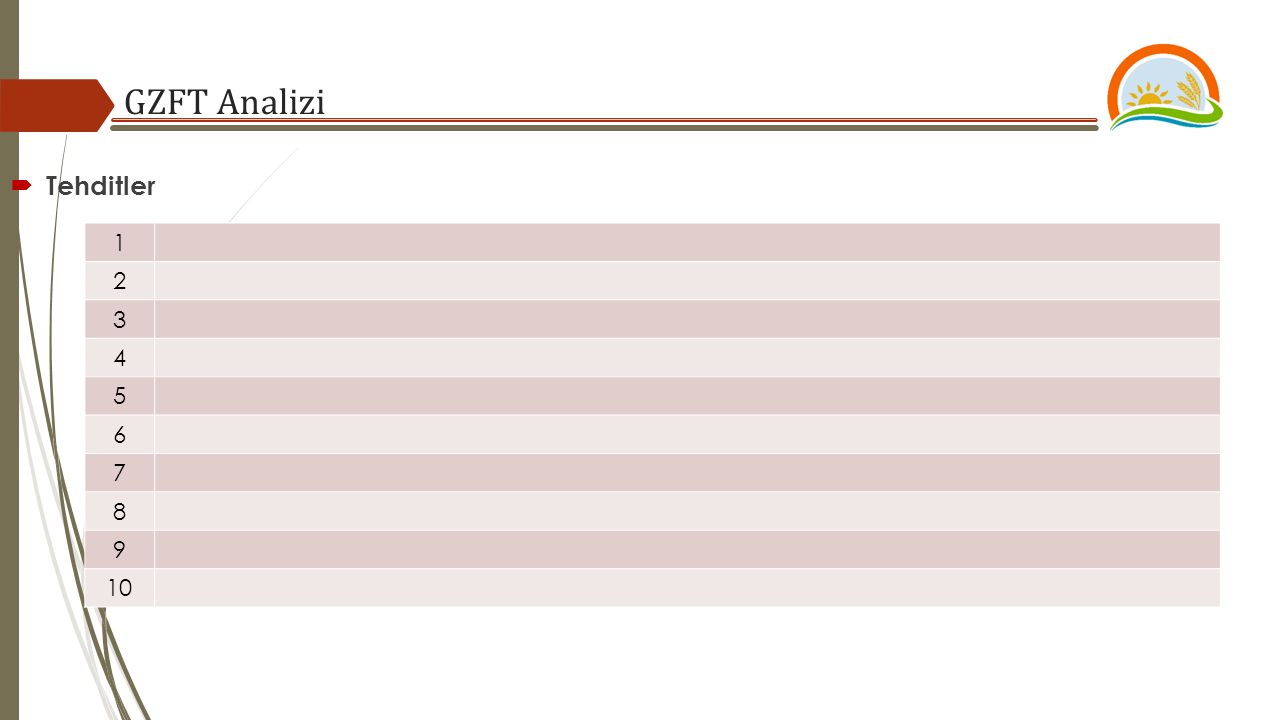 GZFT Analizi  Tehditler 1 2 3 4 5 6 7 8 9 10