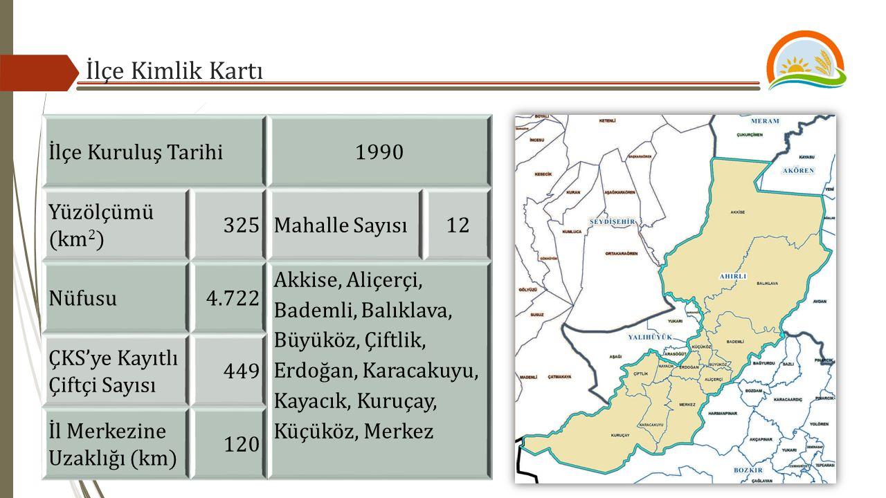 İlçe Kimlik Kartı İlçe Kuruluş Tarihi1990 Yüzölçümü (km 2 ) 325Mahalle Sayısı12 Nüfusu4.722 Akkise, Aliçerçi, Bademli, Balıklava, Büyüköz, Çiftlik, Er