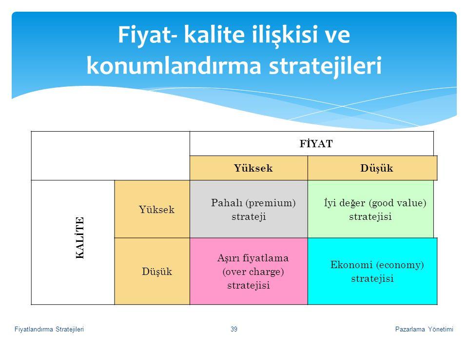 F İ YAT YüksekDü ş ük KAL İ TE Yüksek Pahalı (premium) strateji İ yi de ğ er (good value) stratejisi Dü ş ük A ş ırı fiyatlama (over charge) stratejis