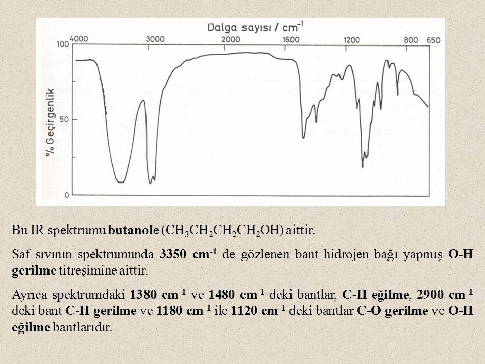 Bu IR spektrumu butanole (CH 3 CH 2 CH 2 CH 2 OH) aittir. Saf sıvının spektrumunda 3350 cm -1 de gözlenen bant hidrojen bağı yapmış O-H gerilme titreş
