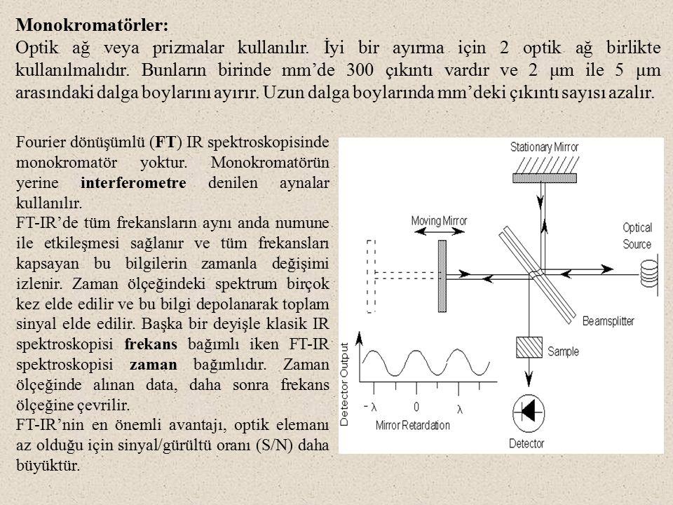 Monokromatörler: Optik ağ veya prizmalar kullanılır. İyi bir ayırma için 2 optik ağ birlikte kullanılmalıdır. Bunların birinde mm'de 300 çıkıntı vardı