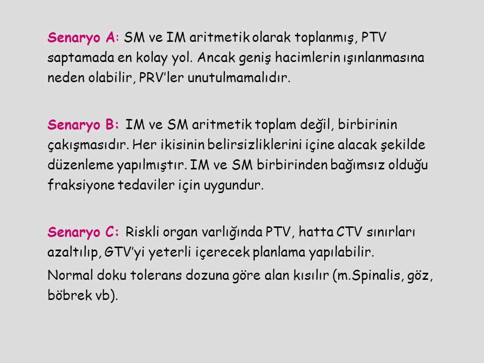 Senaryo A: SM ve IM aritmetik olarak toplanmış, PTV saptamada en kolay yol. Ancak geniş hacimlerin ışınlanmasına neden olabilir, PRV'ler unutulmamalıd