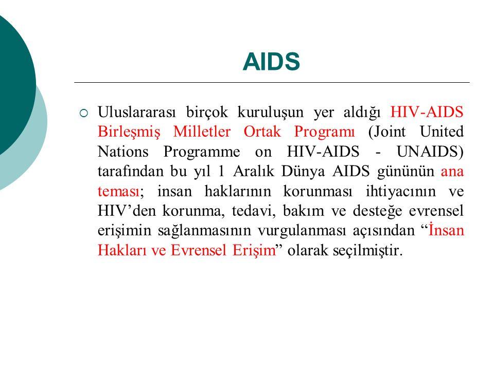 AIDS  Uluslararası birçok kuruluşun yer aldığı HIV-AIDS Birleşmiş Milletler Ortak Programı (Joint United Nations Programme on HIV-AIDS - UNAIDS) tara