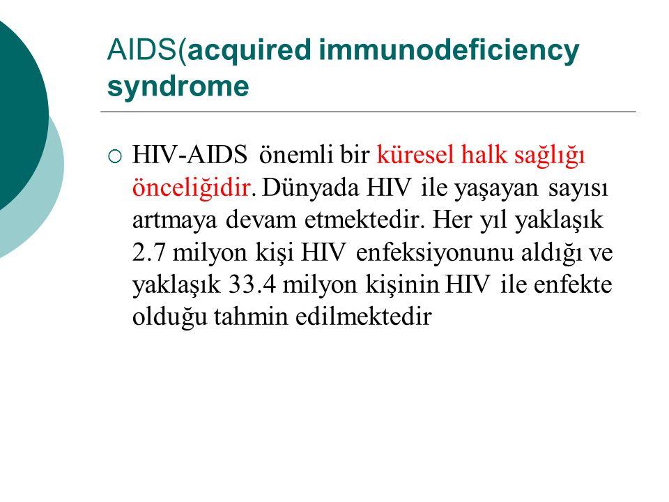 AIDS(acquired immunodeficiency syndrome  HIV-AIDS önemli bir küresel halk sağlığı önceliğidir. Dünyada HIV ile yaşayan sayısı artmaya devam etmektedi
