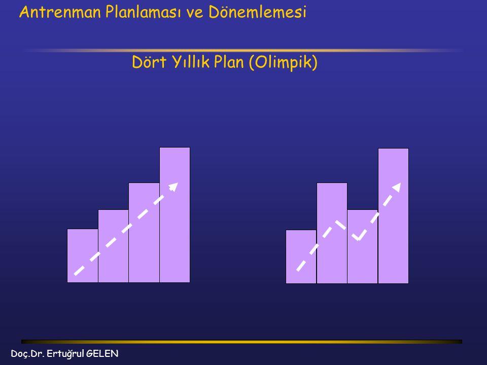 Doç.Dr. Ertuğrul GELEN Antrenman Planlaması ve Dönemlemesi Dört Yıllık Plan (Olimpik)