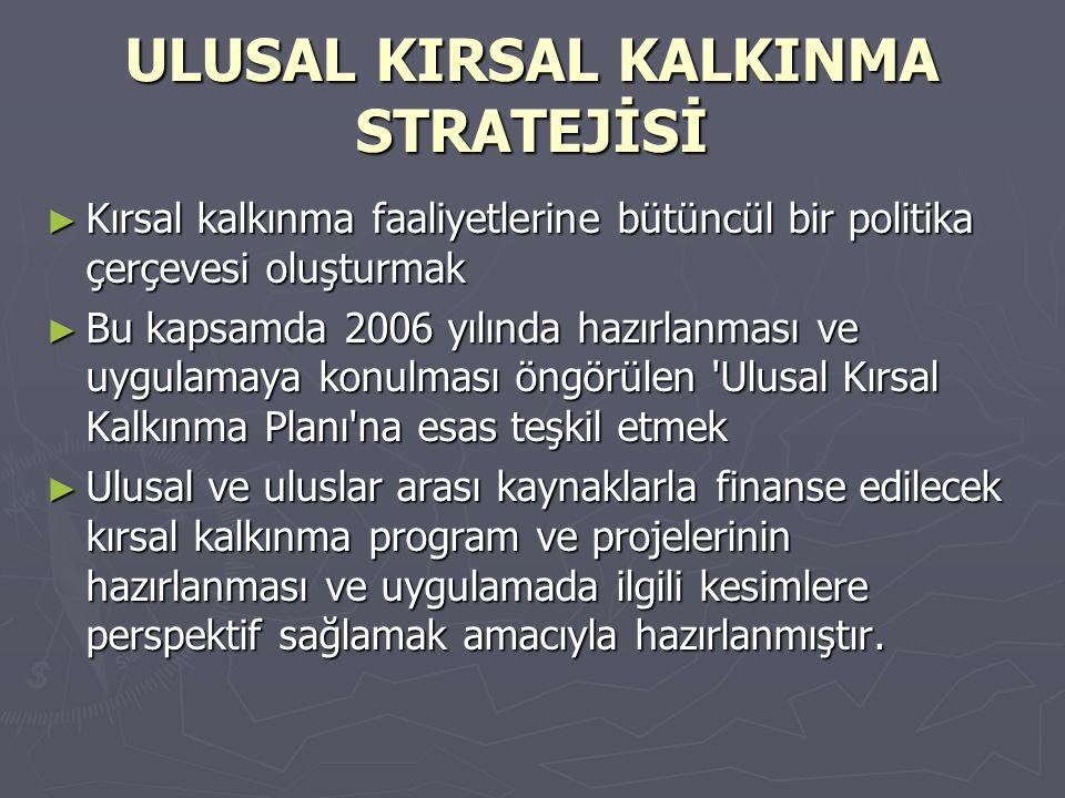 ULUSAL KIRSAL KALKINMA STRATEJİSİ ► Kırsal kalkınma faaliyetlerine bütüncül bir politika çerçevesi oluşturmak ► Bu kapsamda 2006 yılında hazırlanması