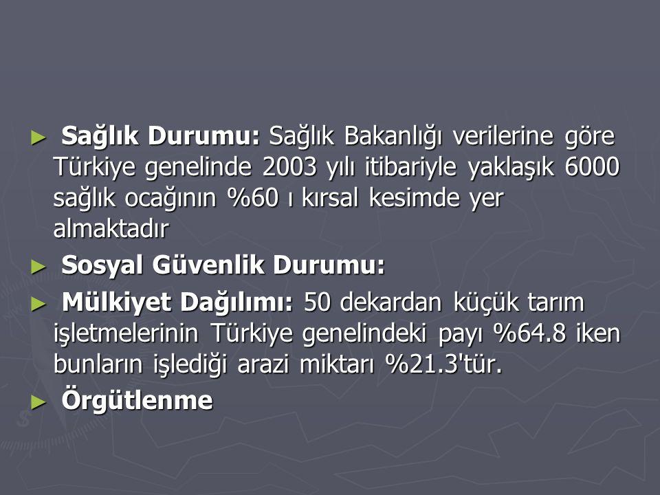 ► Sağlık Durumu: Sağlık Bakanlığı verilerine göre Türkiye genelinde 2003 yılı itibariyle yaklaşık 6000 sağlık ocağının %60 ı kırsal kesimde yer almakt