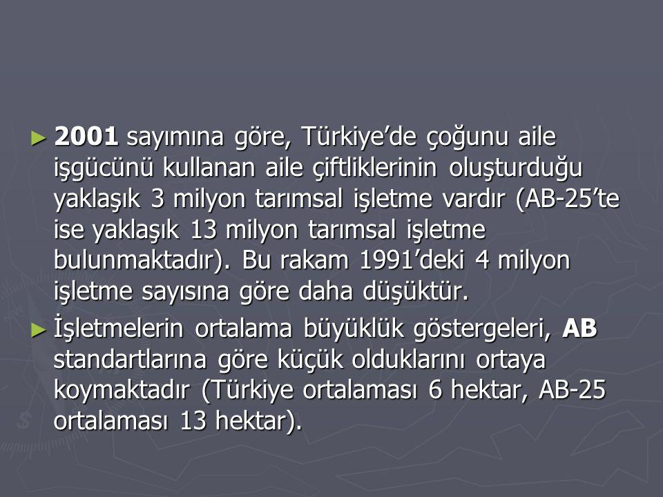 ► 2001 sayımına göre, Türkiye'de çoğunu aile işgücünü kullanan aile çiftliklerinin oluşturduğu yaklaşık 3 milyon tarımsal işletme vardır (AB-25'te ise