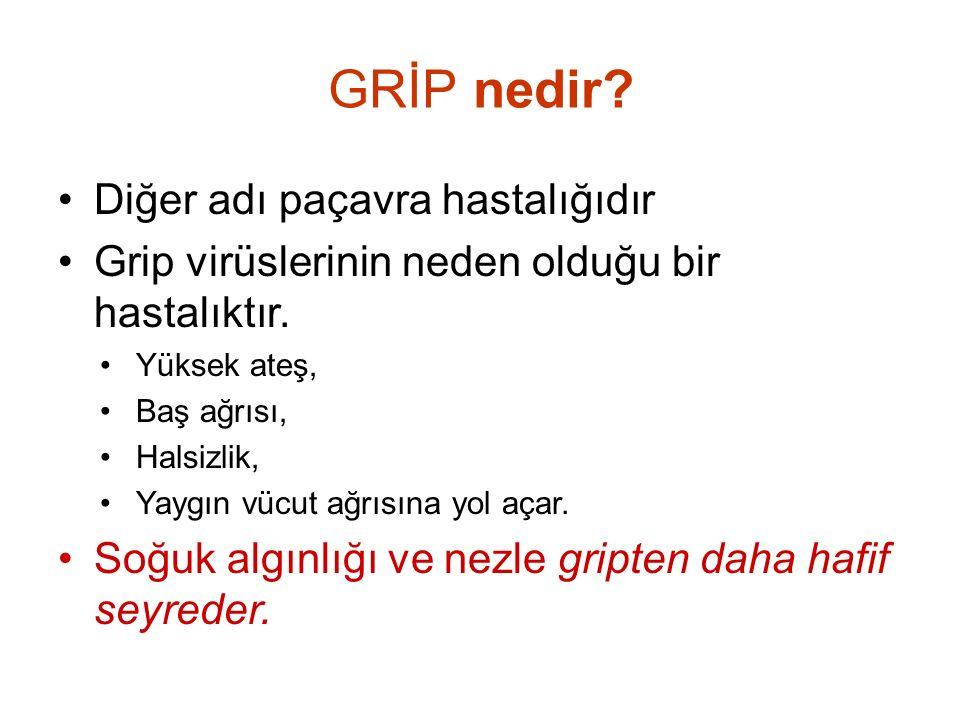GRİP nedir? Diğer adı paçavra hastalığıdır Grip virüslerinin neden olduğu bir hastalıktır. Yüksek ateş, Baş ağrısı, Halsizlik, Yaygın vücut ağrısına y