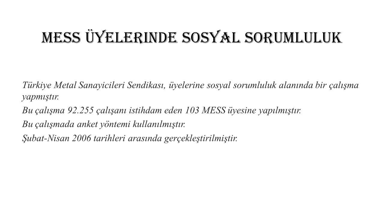 MESS Üyelerinde Sosyal Sorumluluk Türkiye Metal Sanayicileri Sendikası, üyelerine sosyal sorumluluk alanında bir çalışma yapmıştır. Bu çalışma 92.255