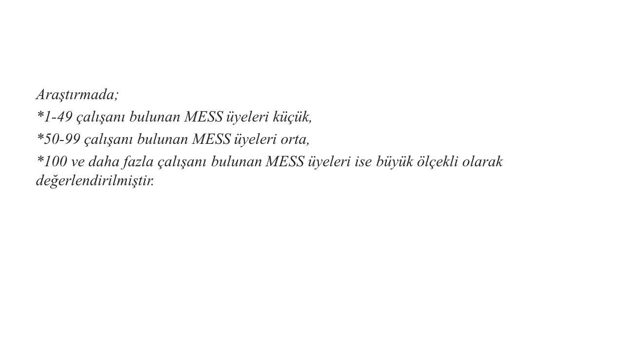 Araştırmada; *1-49 çalışanı bulunan MESS üyeleri küçük, *50-99 çalışanı bulunan MESS üyeleri orta, *100 ve daha fazla çalışanı bulunan MESS üyeleri is