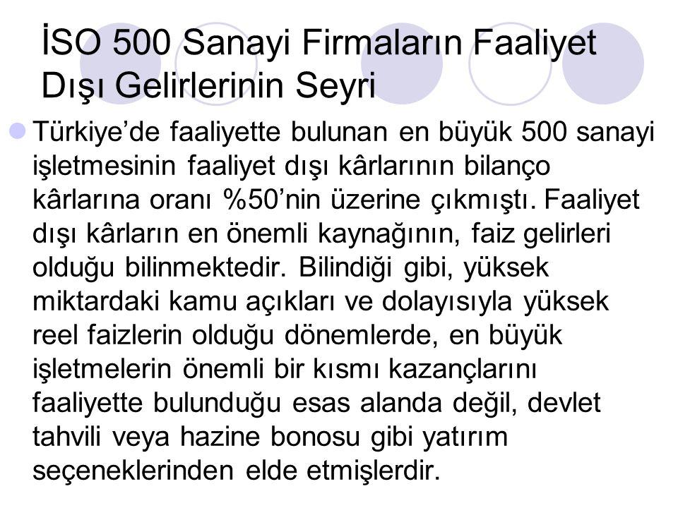İSO 500 Sanayi Firmaların Faaliyet Dışı Gelirlerinin Seyri Türkiye'de faaliyette bulunan en büyük 500 sanayi işletmesinin faaliyet dışı kârlarının bilanço kârlarına oranı %50'nin üzerine çıkmıştı.