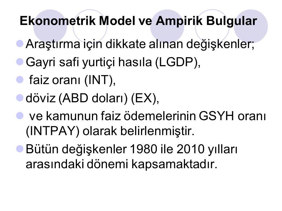 Ekonometrik Model ve Ampirik Bulgular Araştırma için dikkate alınan değişkenler; Gayri safi yurtiçi hasıla (LGDP), faiz oranı (INT), döviz (ABD doları) (EX), ve kamunun faiz ödemelerinin GSYH oranı (INTPAY) olarak belirlenmiştir.