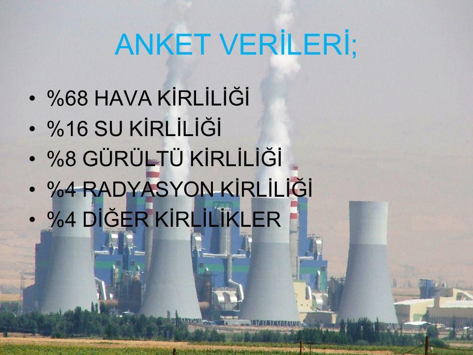 11-)Yaşadığınız yeri, çevre kirliliği yüzünden terk etmeyi düşünür müsünüz? A-)Evet B-)Hayır C-)Kararsızım 12-)Sizce insanoğlu, kirlettiği çevreyi tek