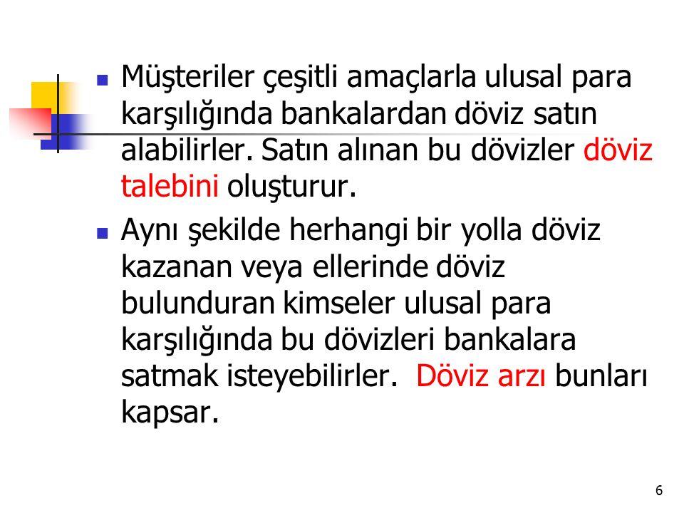 17 IV.DÖVİZ KURU 1.