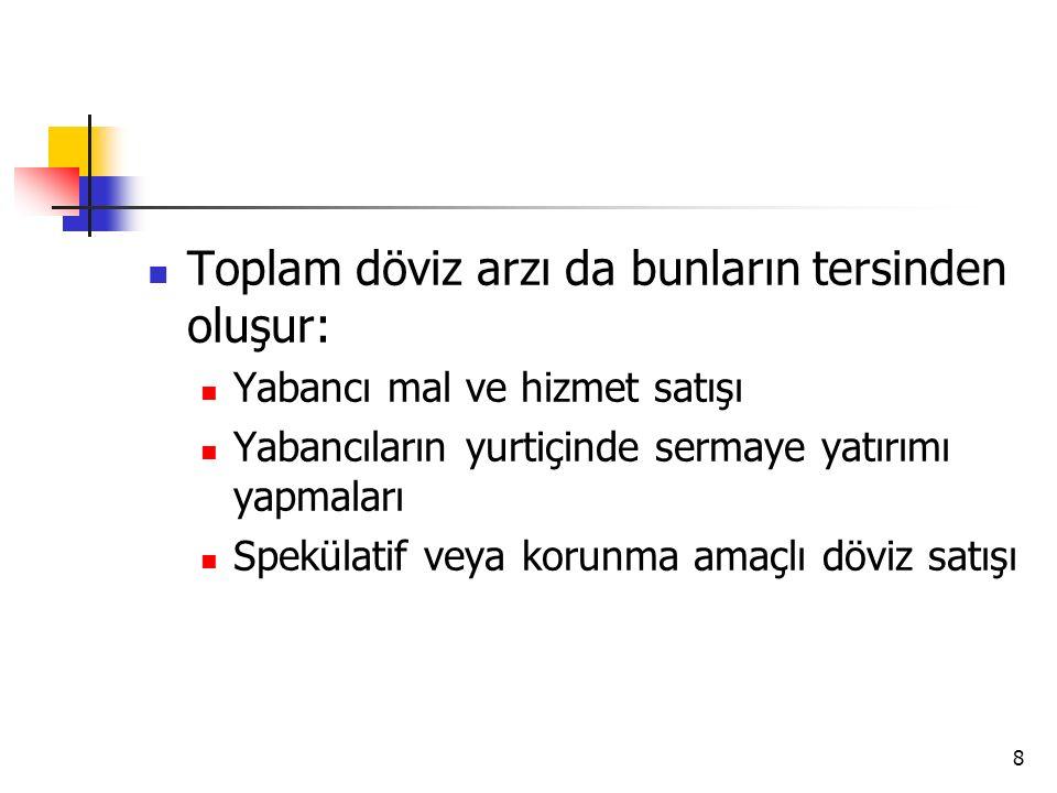 29 IV.DÖVİZ KURU 3.