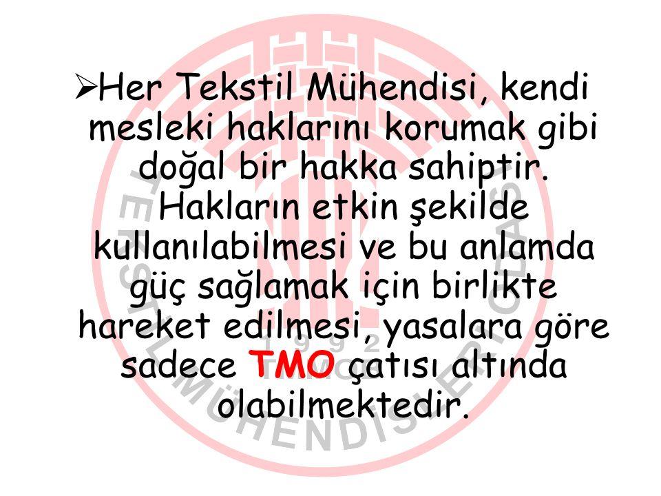 TEKSTİL MÜHENDİSLERİ ODASI / www.tmo.org.tr