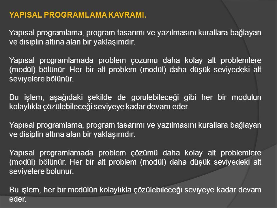 YAPISAL PROGRAMLAMA KAVRAMI.