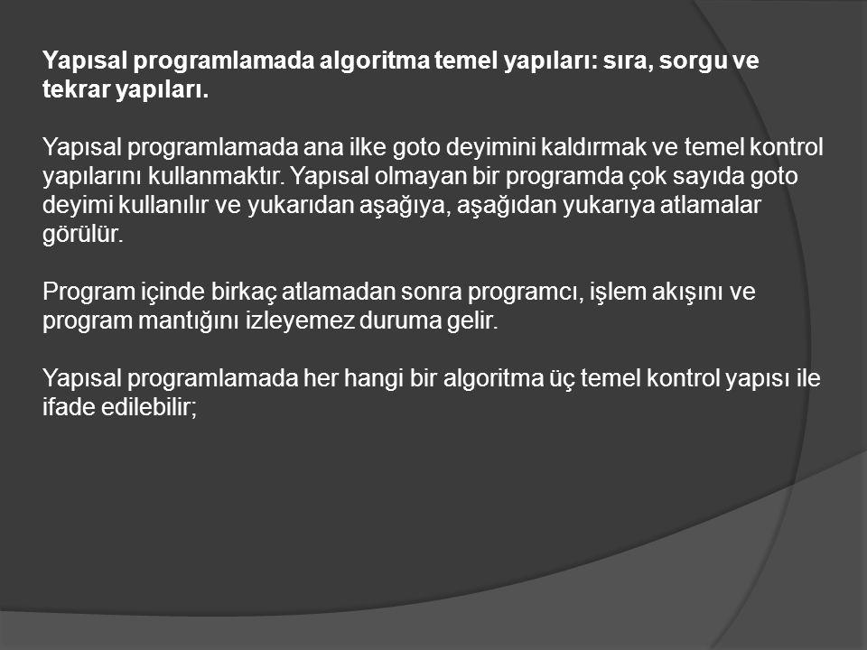 Yapısal programlamada algoritma temel yapıları: sıra, sorgu ve tekrar yapıları.