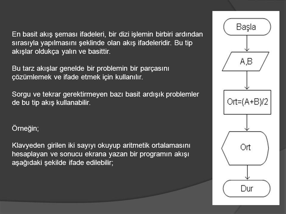 En basit akış şeması ifadeleri, bir dizi işlemin birbiri ardından sırasıyla yapılmasını şeklinde olan akış ifadeleridir.